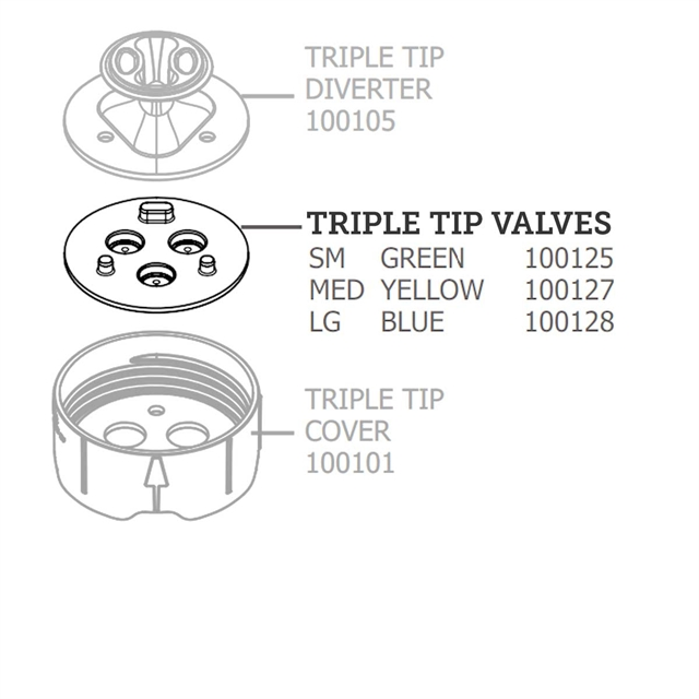 Triple Valve Diagram