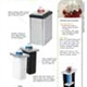Whipped Topping Can Coolers | Specs